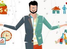 Por que sair do trabalho e investir em um negócio próprio